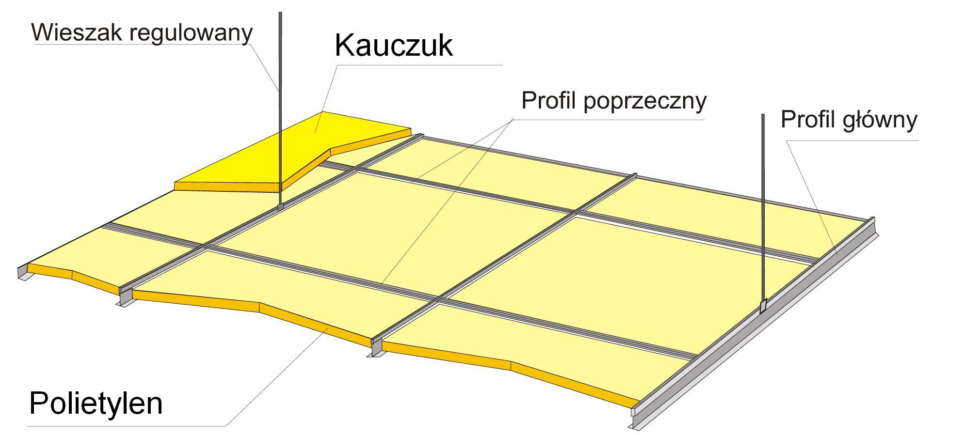 Wyciszenie ściany sufitu pomieszczenia
